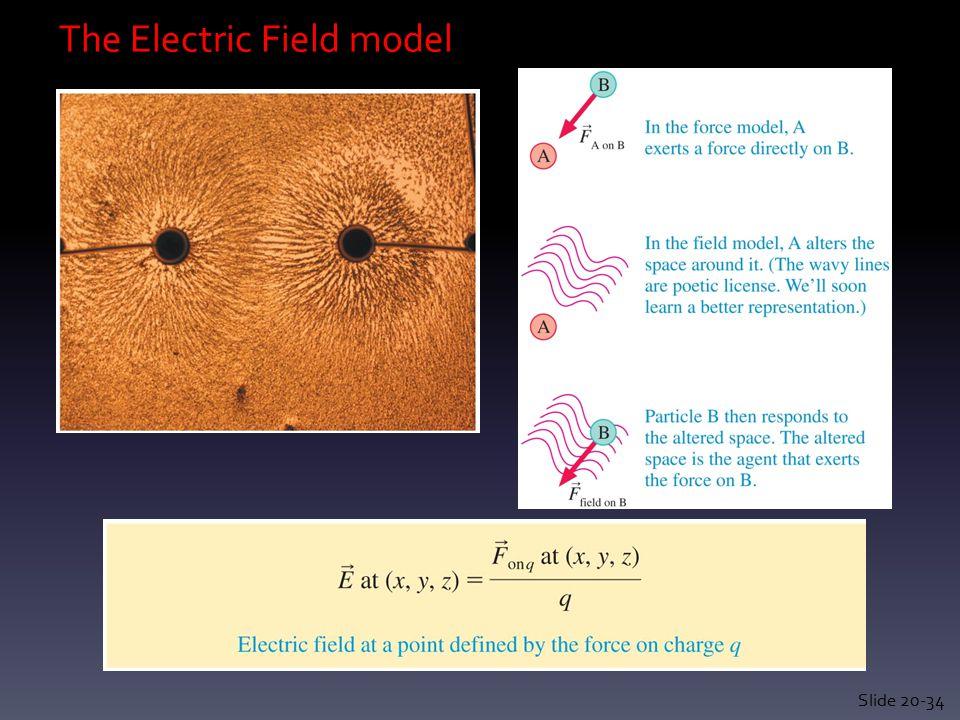The Electric Field model Slide 20-34