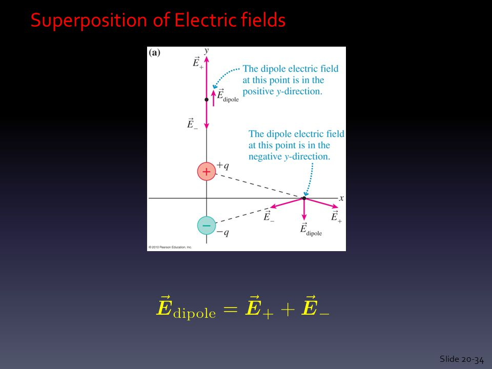 Determine the magnitude and the direction of the electric field at point A.