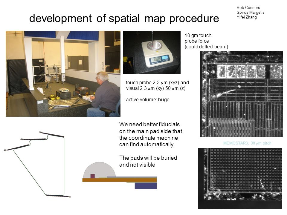 24 development of spatial map procedure Bob Connors Spiros Margetis Yifei Zhang touch probe 2-3  m (xyz) and visual 2-3  m (xy) 50  m (z) active vo