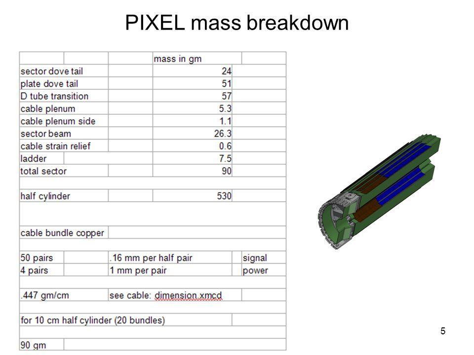 16 vibration modes – preliminary – better composite numbers available 229 Hz 316 Hz 224 Hz 473 Hz 348 Hz