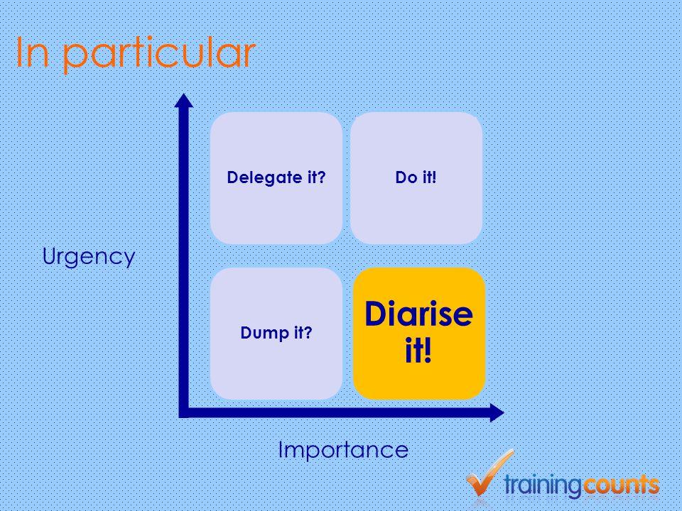 In particular Urgency Importance Do it!Delegate it?Dump it? Diarise it!