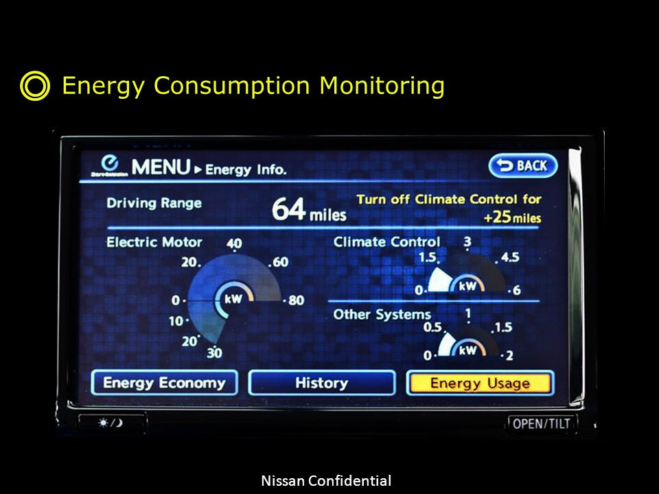 Energy Consumption Monitoring Nissan Confidential