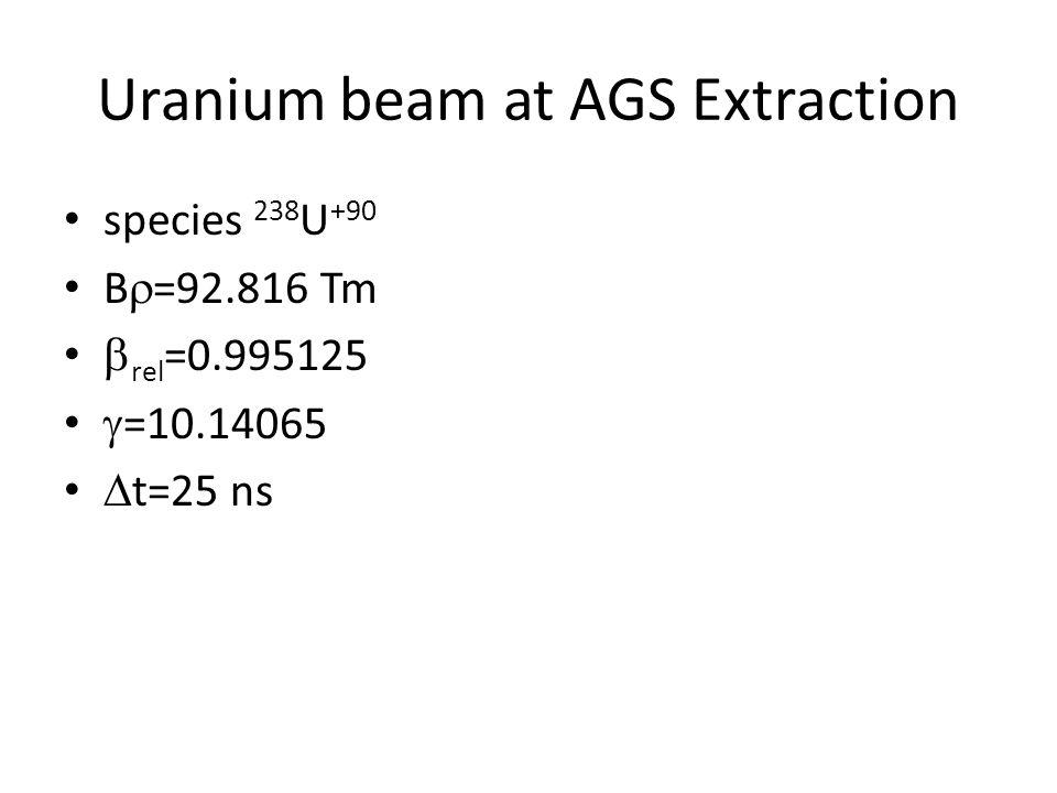 Uranium beam at AGS Extraction species 238 U +90 B  =92.816 Tm  rel =0.995125  =10.14065  t=25 ns