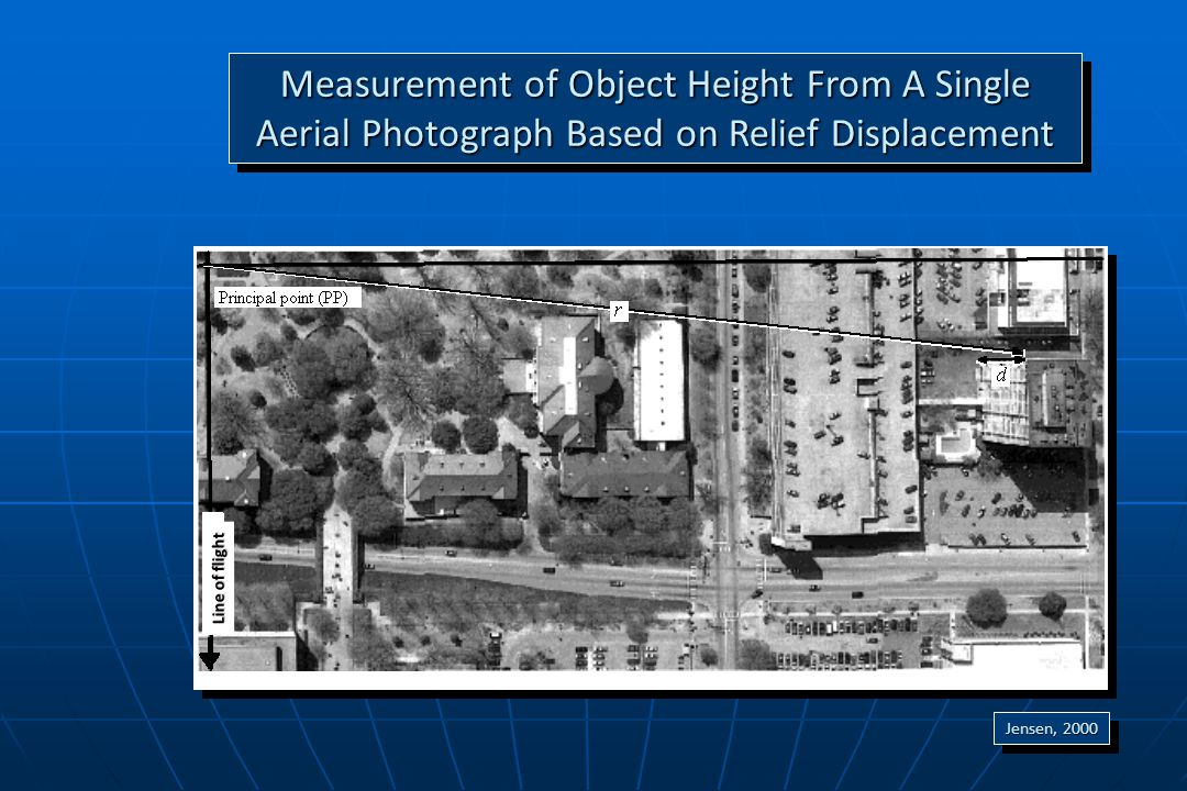 Measurement of Object Height From A Single Aerial Photograph Based on Relief Displacement Jensen, 2000 Line of flight