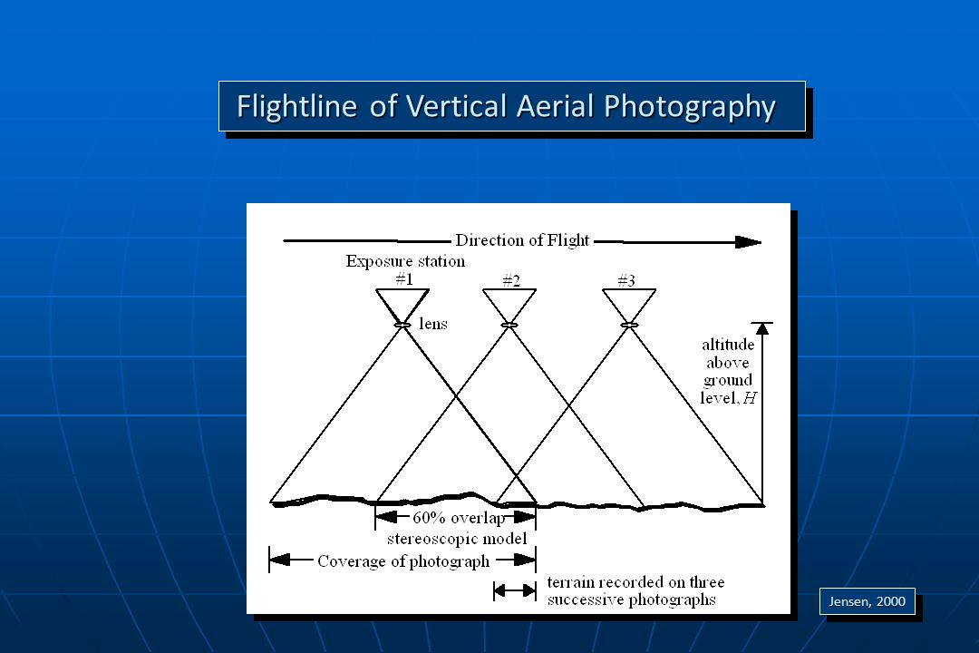 Flightline of Vertical Aerial Photography Jensen, 2000