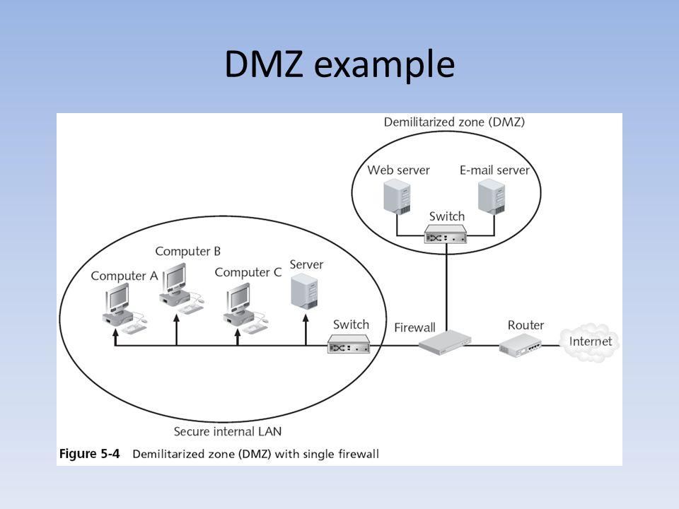 DMZ example