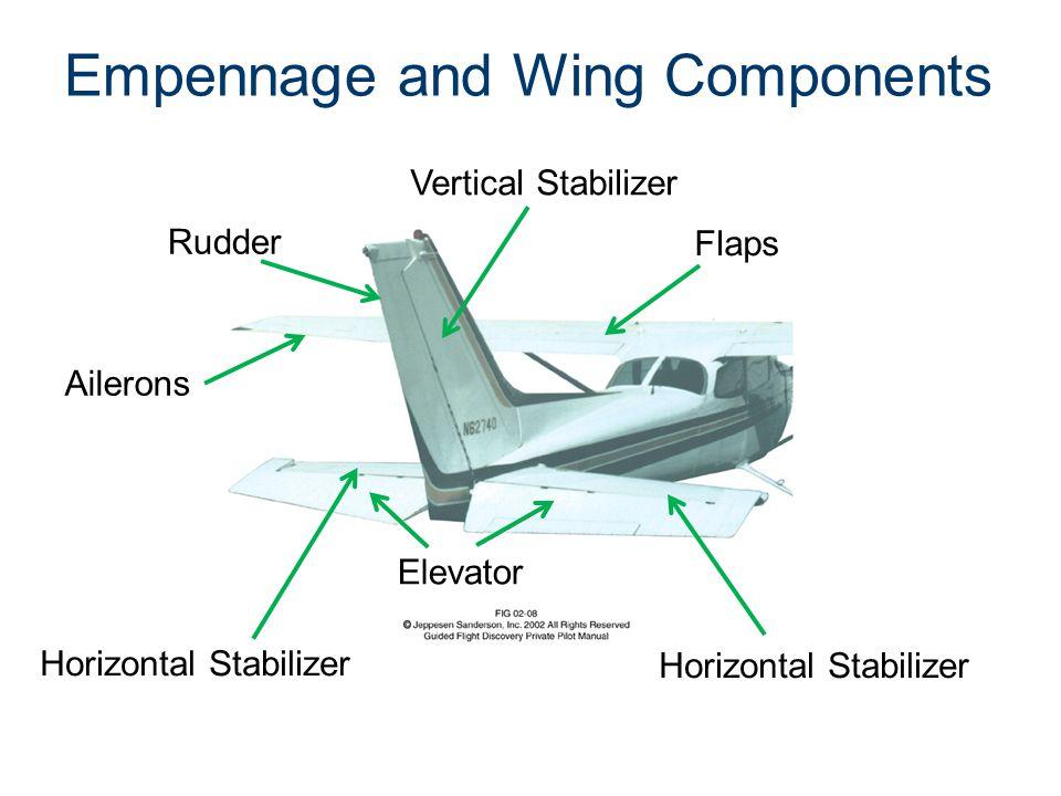 Empennage Rudder Vertical Stabilizer Horizontal Stabilizer Trim Tab ElevatorTrim Tab