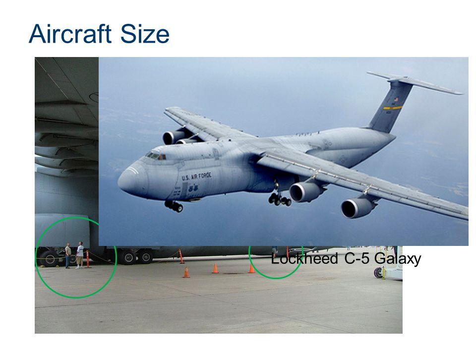 Aircraft Size Boeing 777 Engine Intake