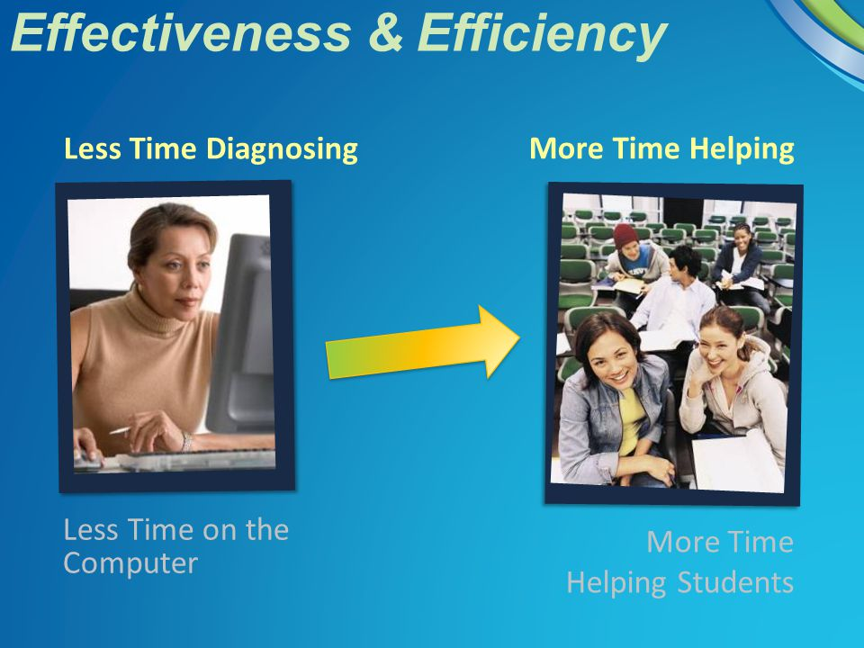 Less Time Diagnosing More Time Helping Students Effectiveness & Efficiency More Time Helping Less Time on the Computer