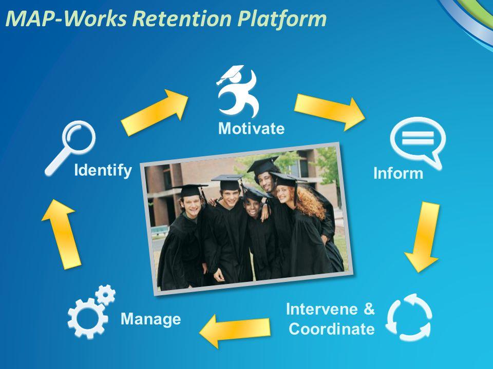 MAP-Works Retention Platform Identify Intervene & Coordinate Inform Manage Motivate