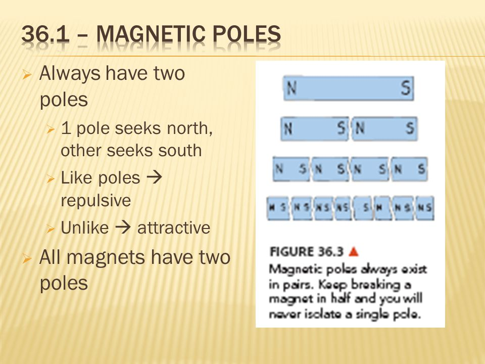  Always have two poles  1 pole seeks north, other seeks south  Like poles  repulsive  Unlike  attractive  All magnets have two poles