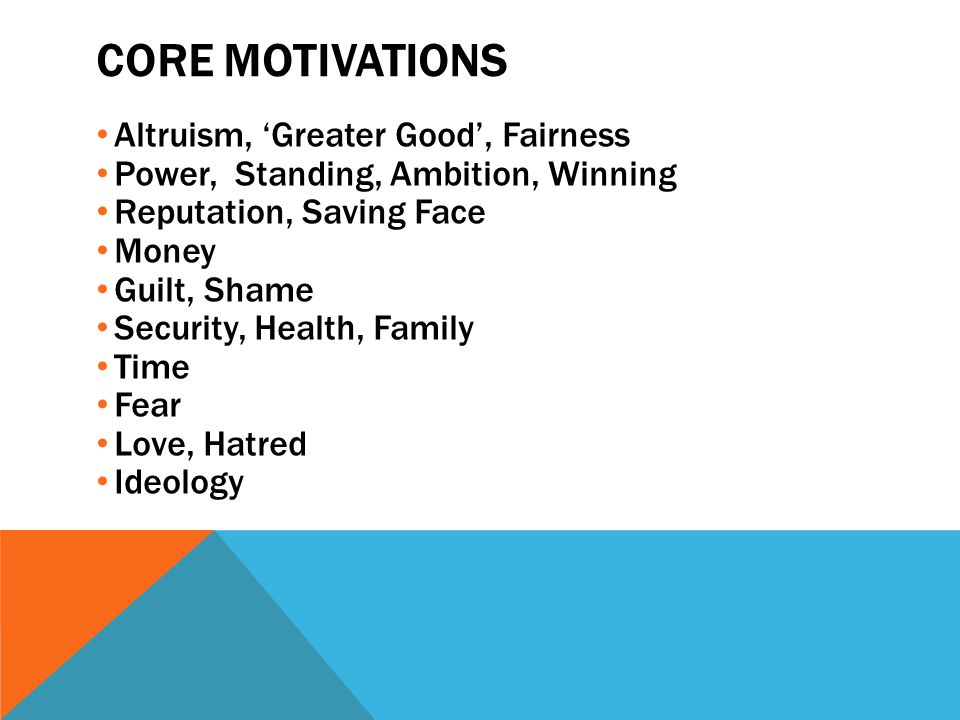 CORE MOTIVATIONS Altruism, 'Greater Good', Fairness Power, Standing, Ambition, Winning Reputation, Saving Face Money Guilt, Shame Security, Health, Family Time Fear Love, Hatred Ideology