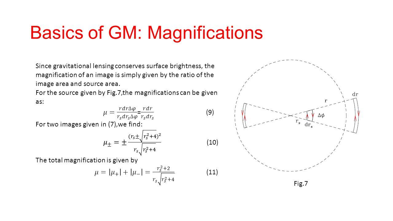 Basics of GM: Magnifications Fig.7
