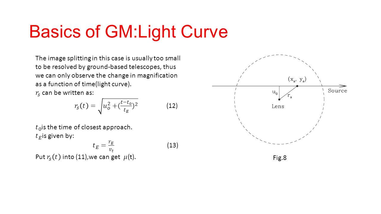 Basics of GM:Light Curve Fig.8