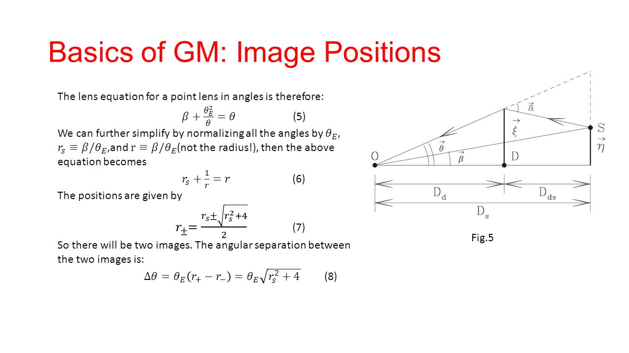 Basics of GM: Image Positions Fig.5