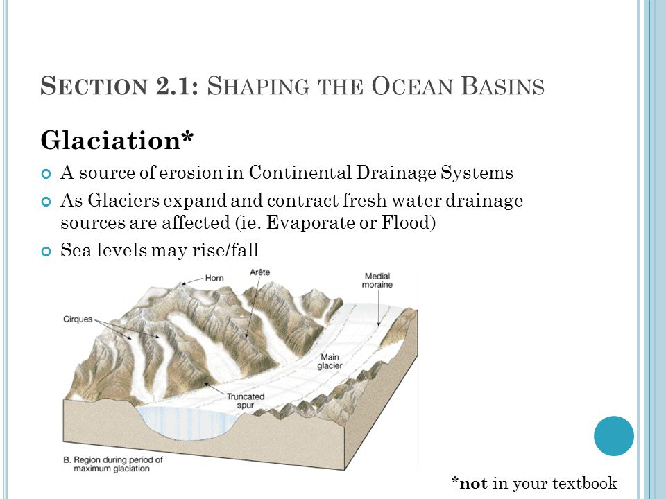 S ECTION 2.1: S HAPING THE O CEAN B ASINS Glaciation* A source of erosion in Continental Drainage Systems As Glaciers expand and contract fresh water drainage sources are affected (ie.