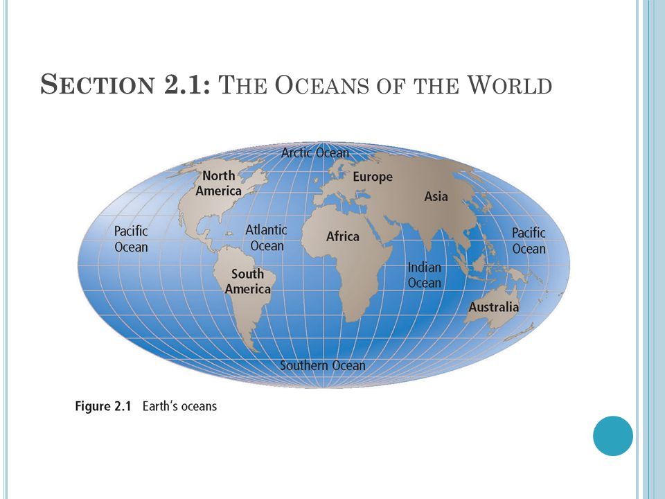 S ECTION 2.1: T HE O CEANS OF THE W ORLD