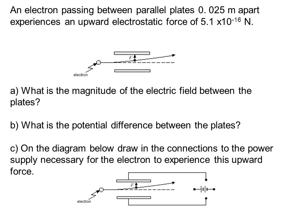An electron passing between parallel plates 0. 025 m apart experiences an upward electrostatic force of 5.1 x10 -16 N. a) What is the magnitude of the