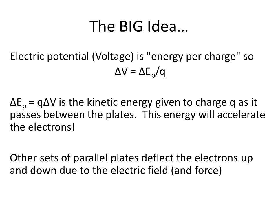 The BIG Idea… Electric potential (Voltage) is energy per charge so ΔV = ΔE p /q ΔE p = qΔV is the kinetic energy given to charge q as it passes between the plates.