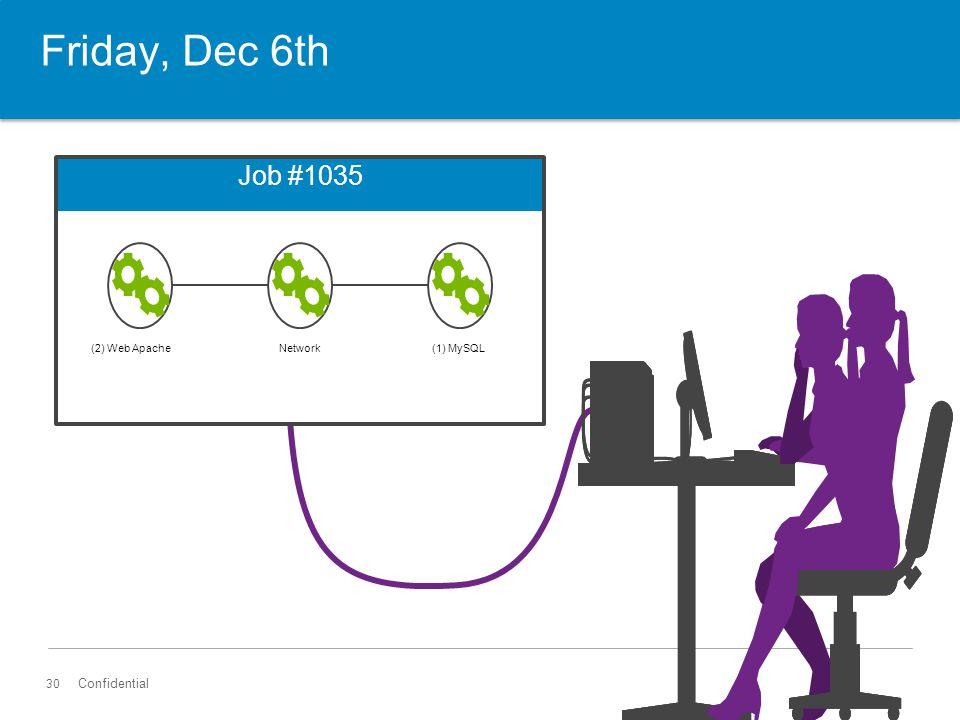 Global Commercial Channels Friday, Dec 6th Job #1035 (2) Web ApacheNetwork(1) MySQL Confidential 30