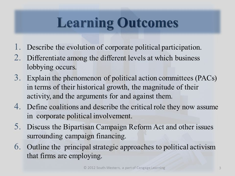 Learning Outcomes © 2012 South-Western, a part of Cengage Learning 1. Describe the evolution of corporate political participation. 2. Differentiate am