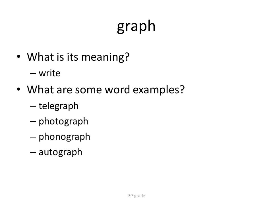 graph What is its meaning. – write What are some word examples.