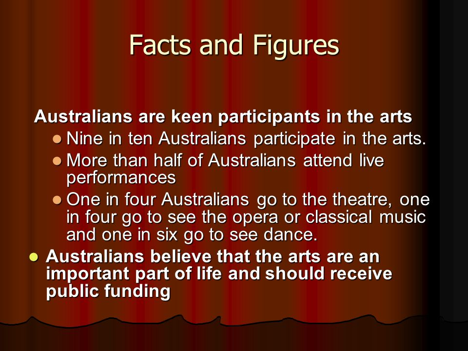 Facts and Figures Australians are keen participants in the arts Australians are keen participants in the arts Nine in ten Australians participate in the arts.