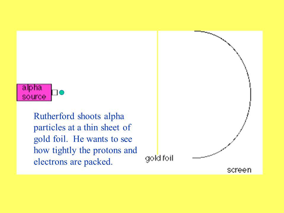 Experiment Detection screen Gold foil Uranium Positive particles