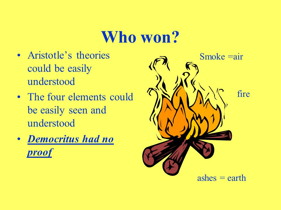 Democritus 500 B.C.