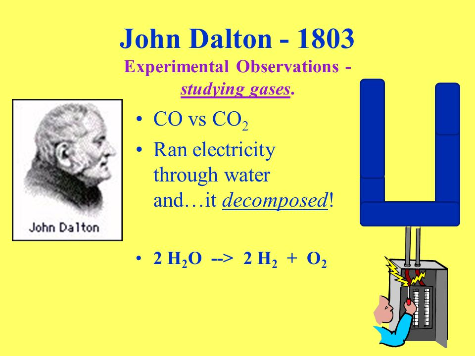 400 B.C. - 1500 A.D. The Dark Ages of Chemistry Little research or experimentation done with atoms (or anything else.)