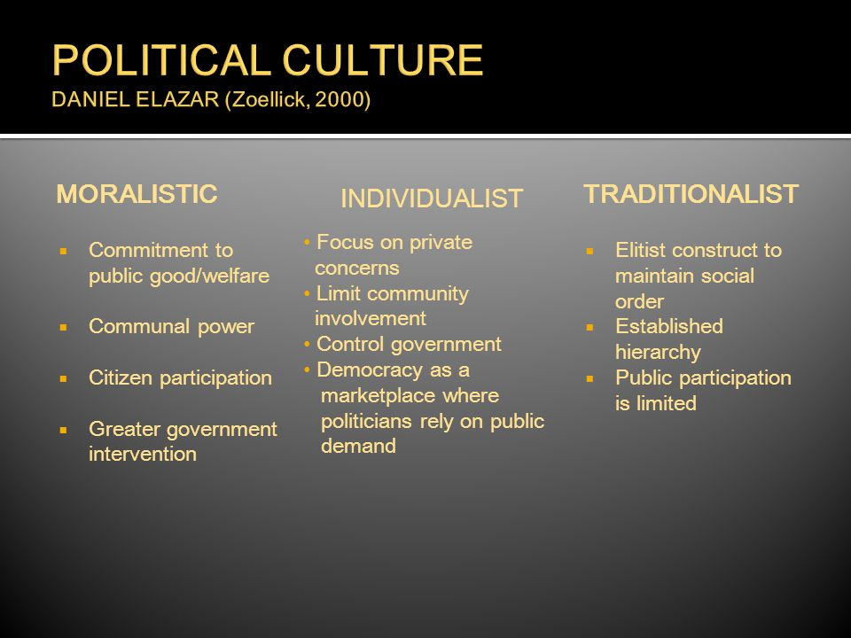 MORALISTIC  Commitment to public good/welfare  Communal power  Citizen participation  Greater government intervention TRADITIONALIST  Elitist construct to maintain social order  Established hierarchy  Public participation is limited INDIVIDUALIST Focus on private concerns Limit community involvement Control government Democracy as a marketplace where politicians rely on public demand