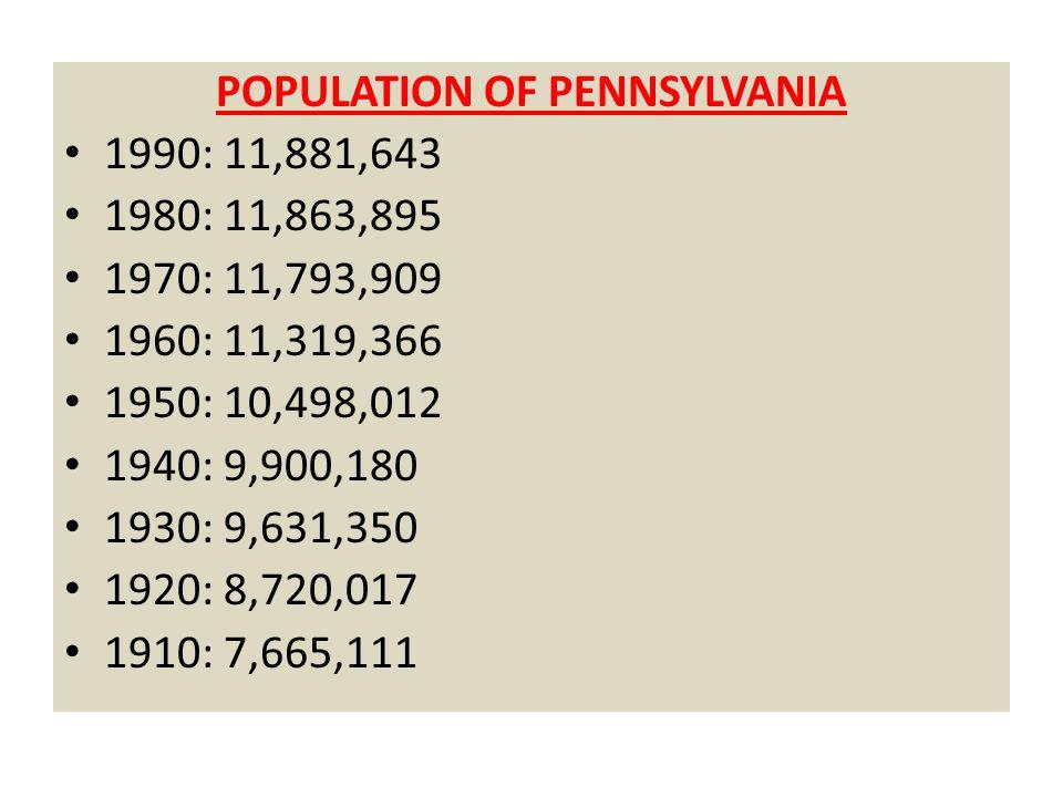 POPULATION OF PENNSYLVANIA 1990: 11,881,643 1980: 11,863,895 1970: 11,793,909 1960: 11,319,366 1950: 10,498,012 1940: 9,900,180 1930: 9,631,350 1920: 8,720,017 1910: 7,665,111