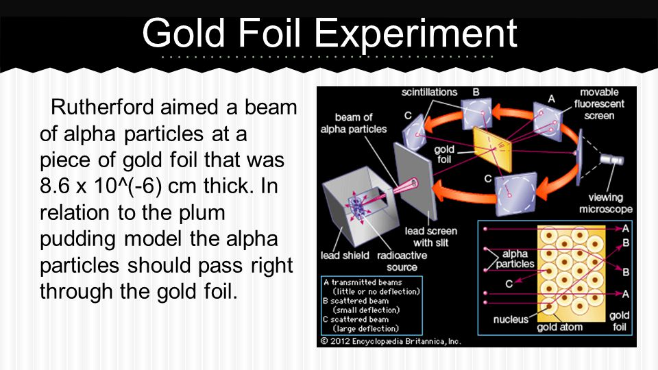 Rutherford aimed a beam of alpha particles at a piece of gold foil that was 8.6 x 10^(-6) cm thick.