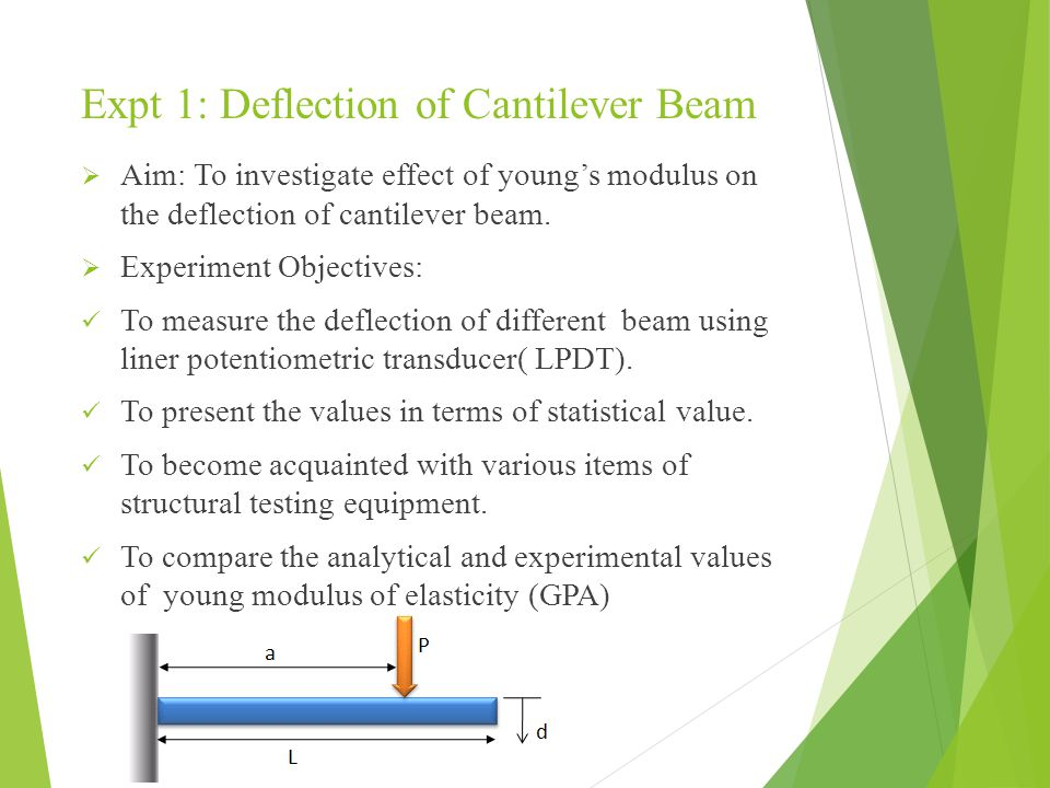 Expt 1: Deflection of Cantilever Beam  Aim: To investigate effect of young's modulus on the deflection of cantilever beam.