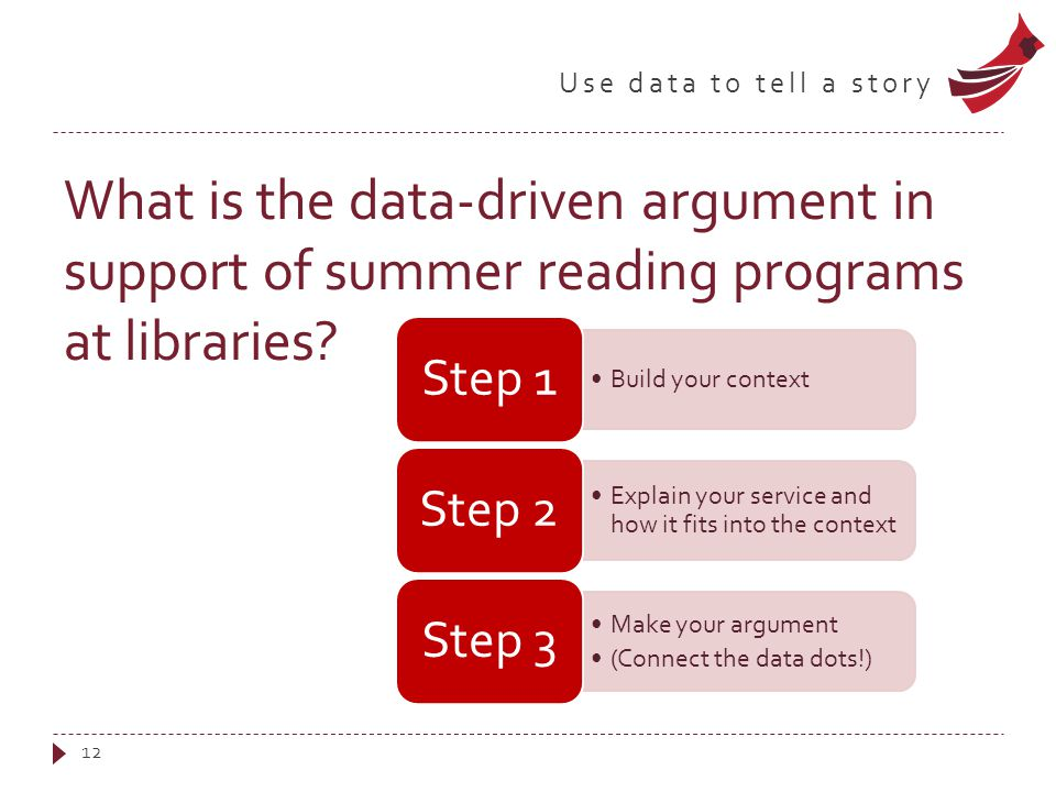 Use data to tell a story What is the data-driven argument in support of summer reading programs at libraries.