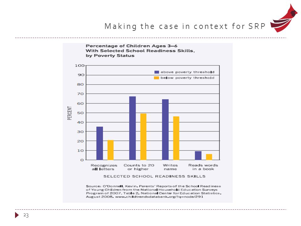 Making the case in context for SRP 23