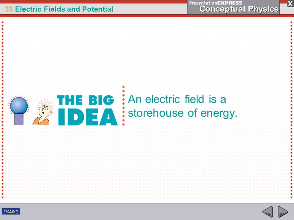 33 Electric Fields and Potential An electric field is a storehouse of energy.