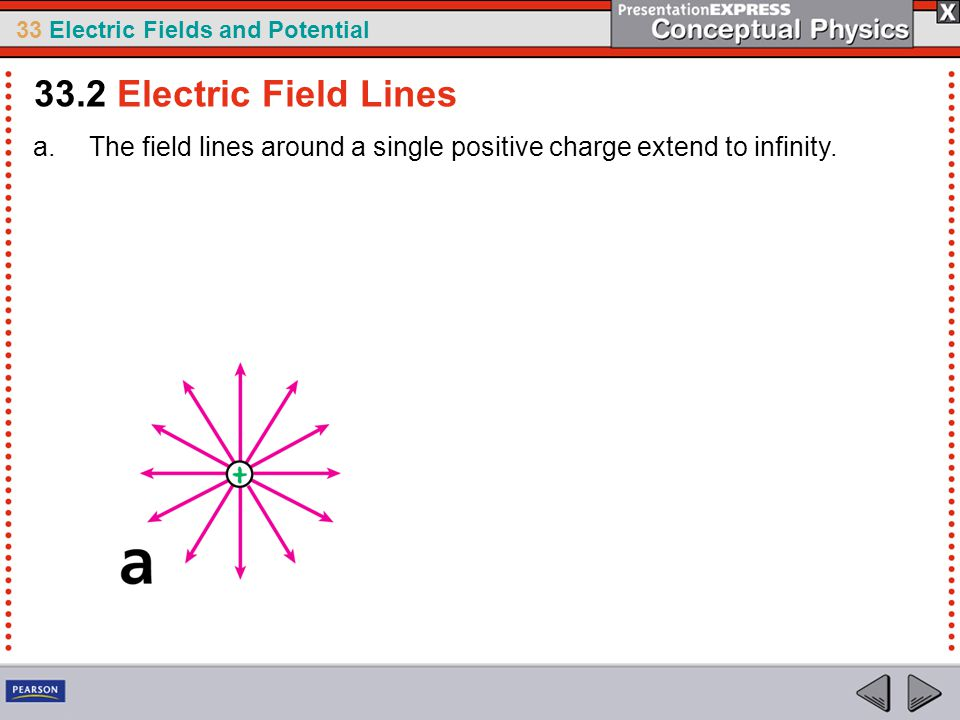 33 Electric Fields and Potential a.The field lines around a single positive charge extend to infinity.
