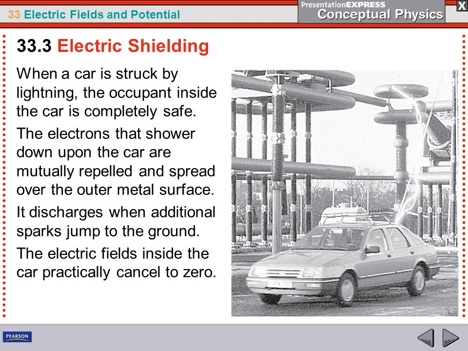 33 Electric Fields and Potential When a car is struck by lightning, the occupant inside the car is completely safe.