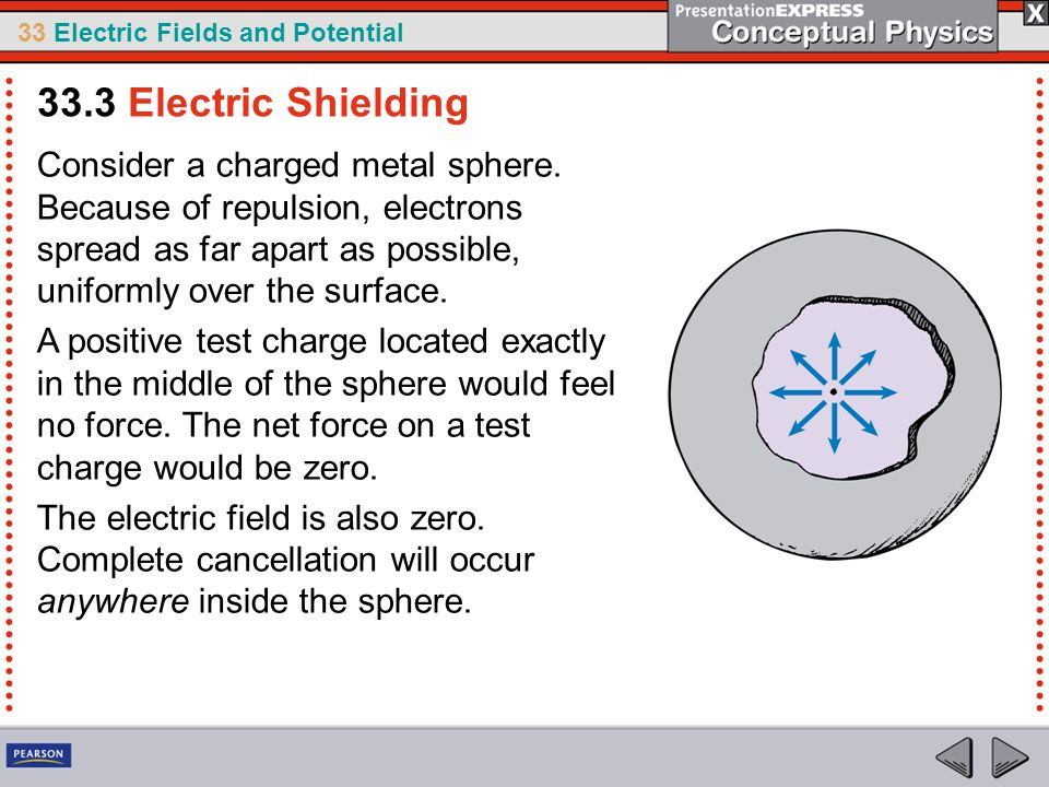 33 Electric Fields and Potential Consider a charged metal sphere.