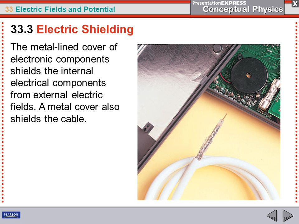 33 Electric Fields and Potential The metal-lined cover of electronic components shields the internal electrical components from external electric fields.