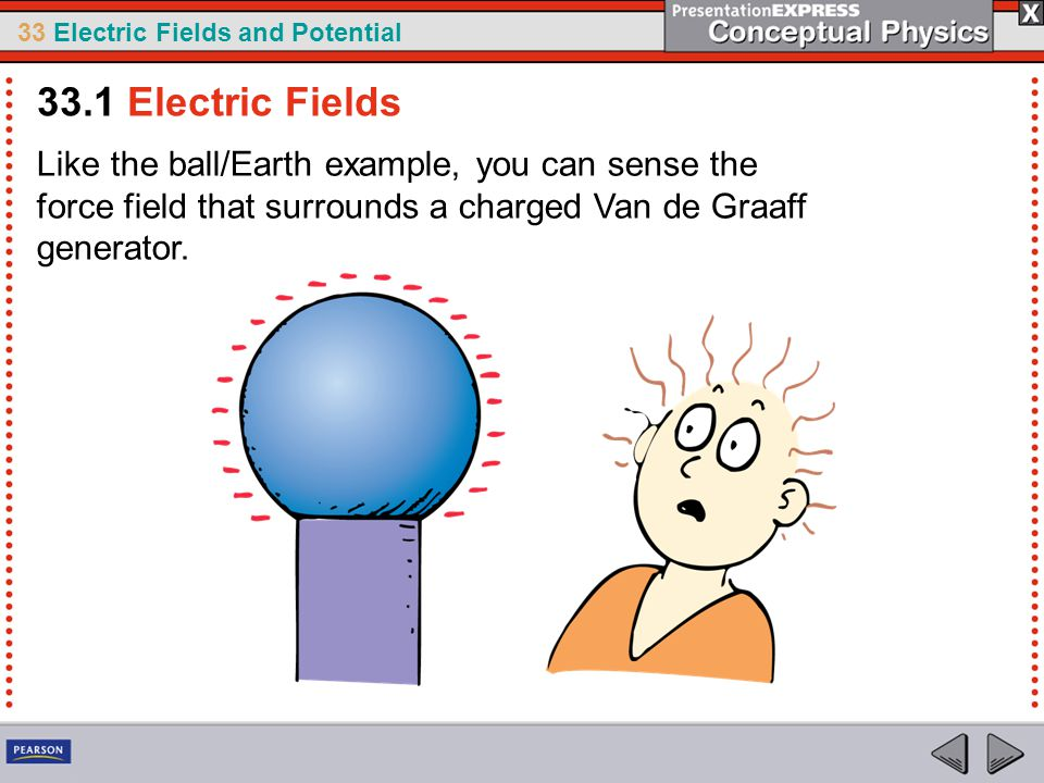 33 Electric Fields and Potential Like the ball/Earth example, you can sense the force field that surrounds a charged Van de Graaff generator.