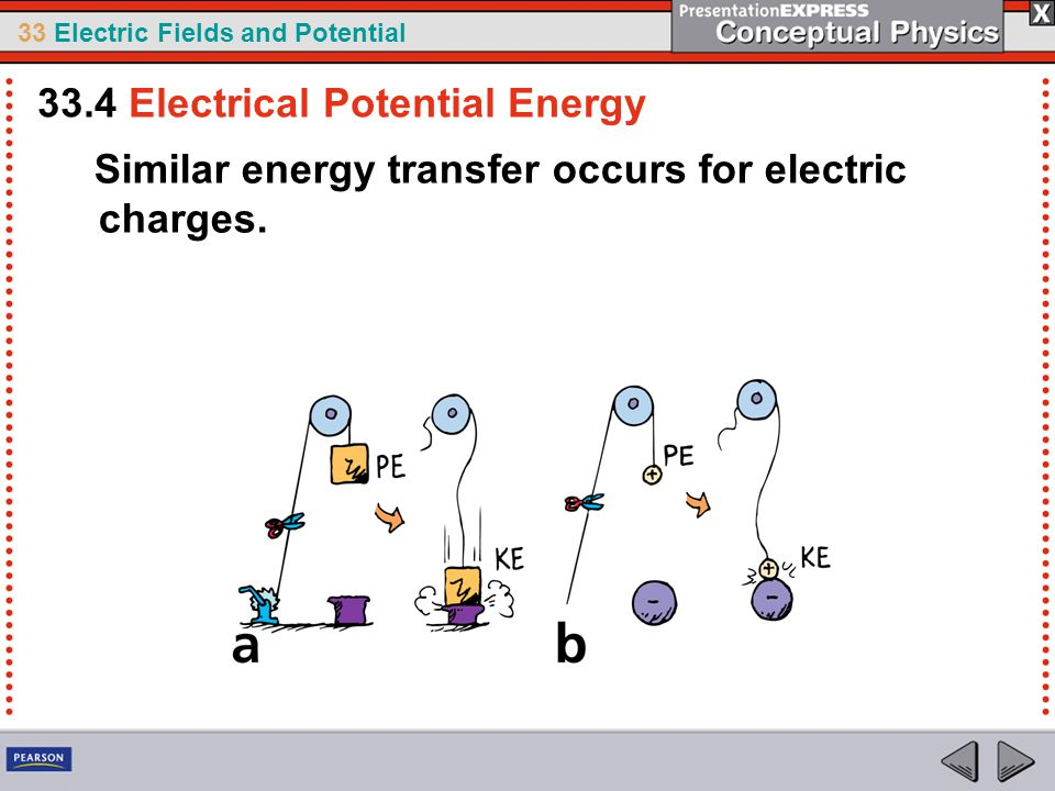 33 Electric Fields and Potential Similar energy transfer occurs for electric charges.