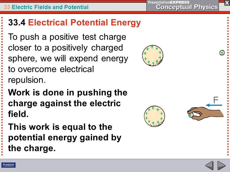 33 Electric Fields and Potential To push a positive test charge closer to a positively charged sphere, we will expend energy to overcome electrical repulsion.