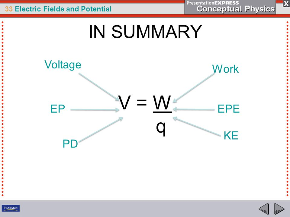 33 Electric Fields and Potential IN SUMMARY V = W q Voltage EP PD Work EPE KE