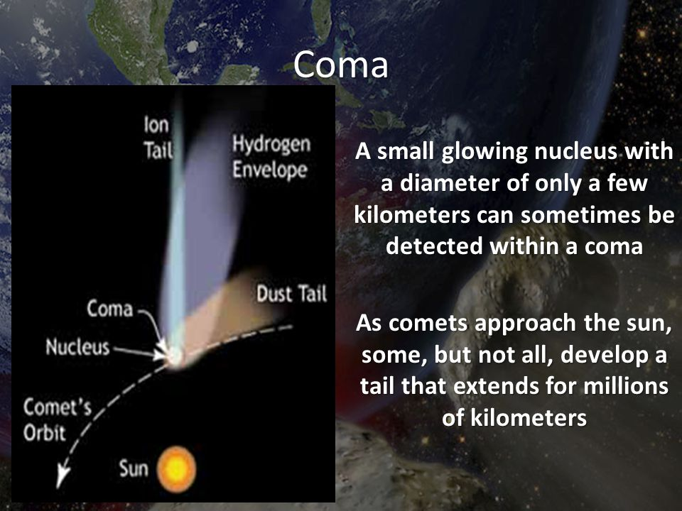 Coma A small glowing nucleus with a diameter of only a few kilometers can sometimes be detected within a coma As comets approach the sun, some, but no