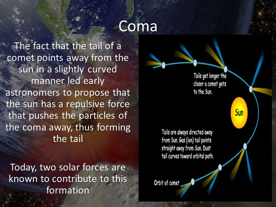 Coma The fact that the tail of a comet points away from the sun in a slightly curved manner led early astronomers to propose that the sun has a repuls