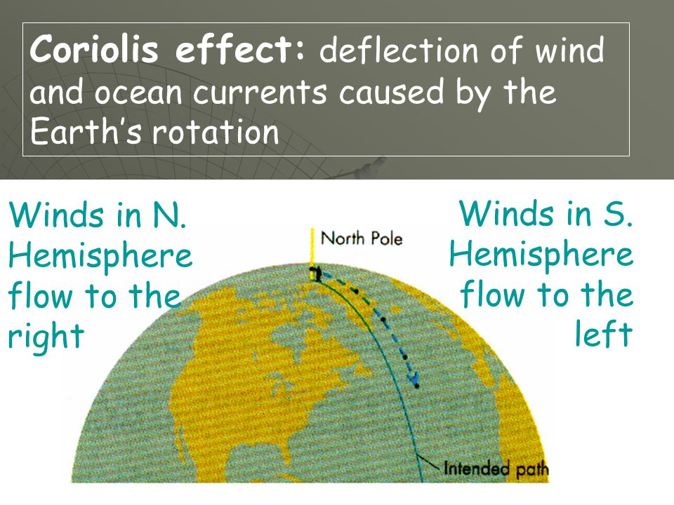Coriolis effect: deflection of wind and ocean currents caused by the Earth's rotation Winds in N.