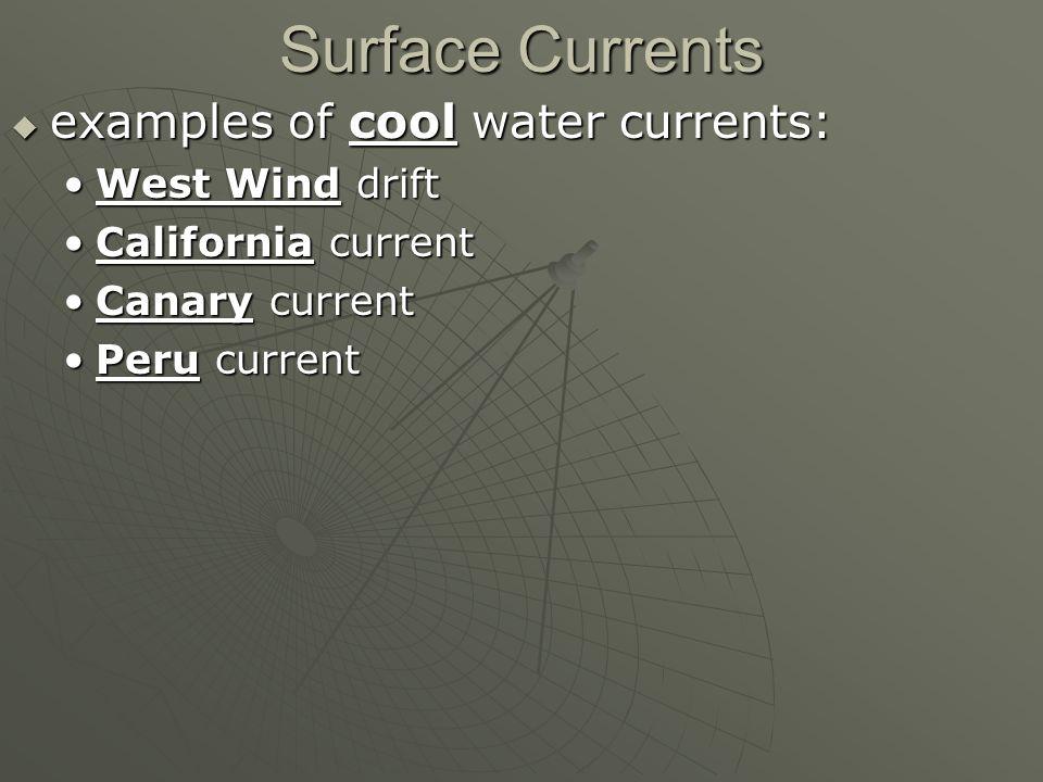 Surface Currents  examples of cool water currents: West Wind driftWest Wind drift California currentCalifornia current Canary currentCanary current Peru currentPeru current