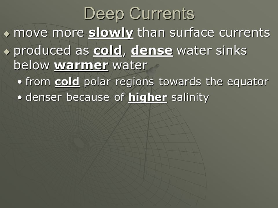 Deep Currents  move more slowly than surface currents  produced as cold, dense water sinks below warmer water from cold polar regions towards the equatorfrom cold polar regions towards the equator denser because of higher salinitydenser because of higher salinity